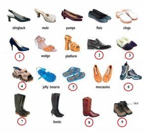 Shoe Type Vocabulary