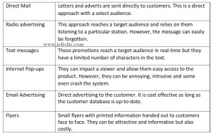 advertising word list